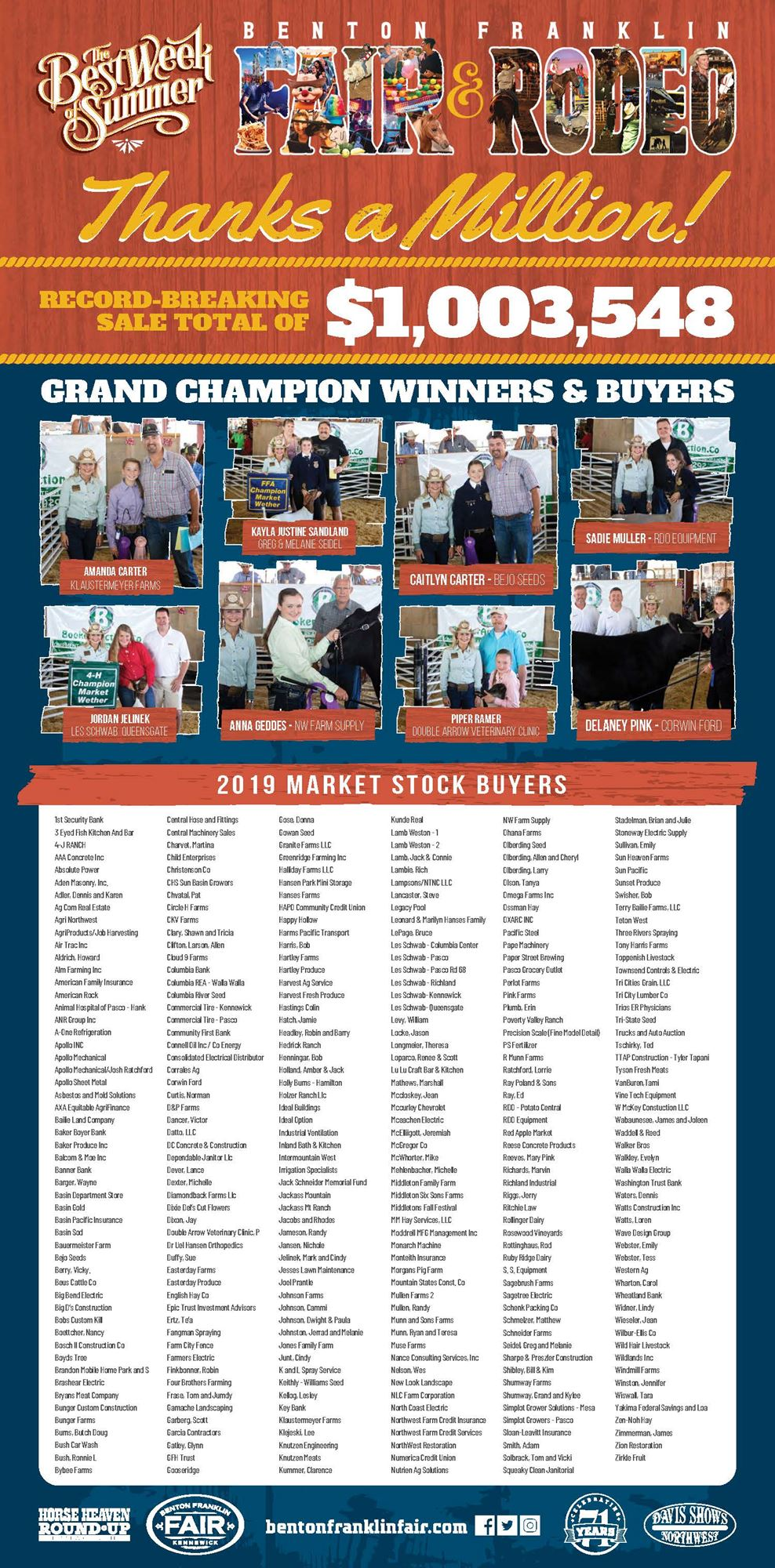 2019 Market Stock Buyers List