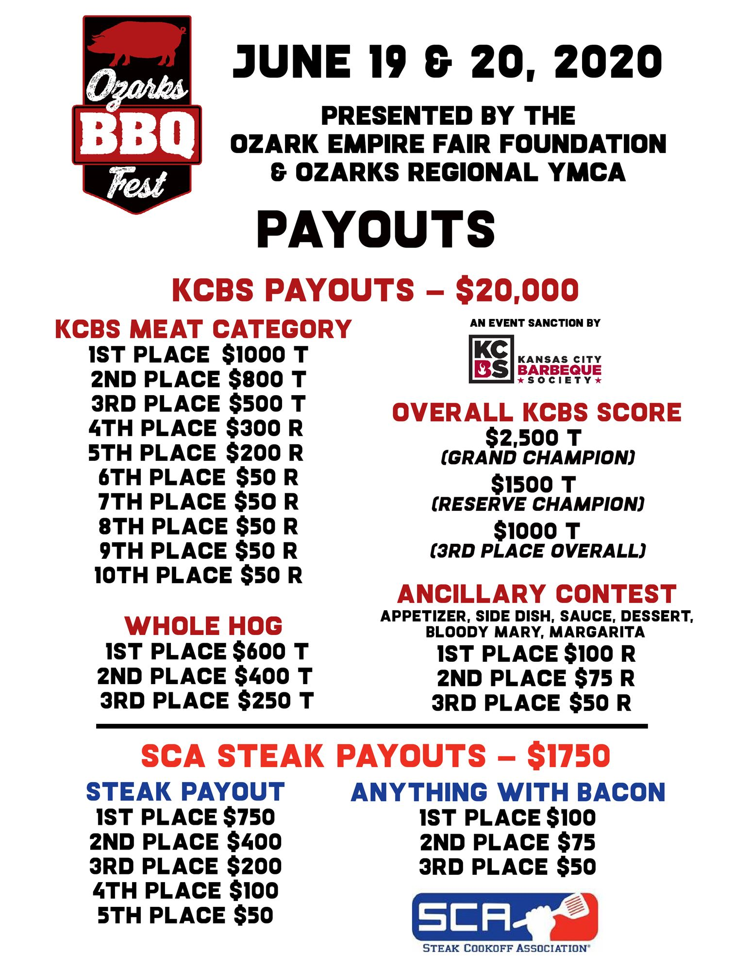 BBQ Fest Payout poster